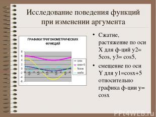 Исследование поведения функций при изменении аргумента Сжатие, растяжение по оси