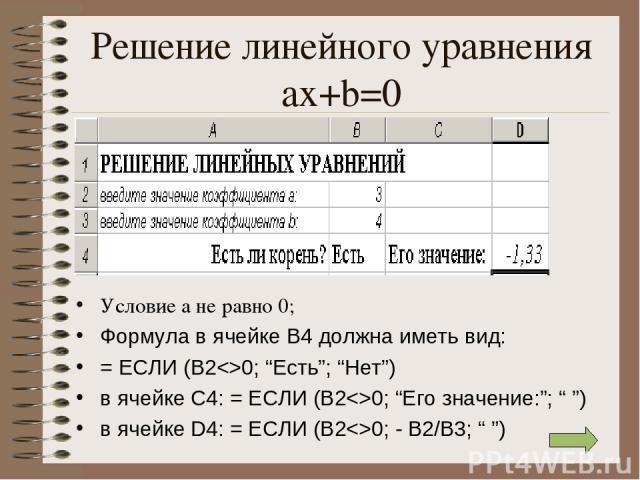 """Решение линейного уравнения ax+b=0 Условие а не равно 0; Формула в ячейке В4 должна иметь вид: = ЕСЛИ (В20; """"Есть""""; """"Нет"""") в ячейке C4: = ЕСЛИ (В20; """"Его значение:""""; """" """") в ячейке D4: = ЕСЛИ (В20; - В2/В3; """" """")"""