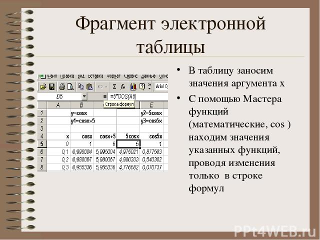 Фрагмент электронной таблицы В таблицу заносим значения аргумента х С помощью Мастера функций (математические, cos ) находим значения указанных функций, проводя изменения только в строке формул