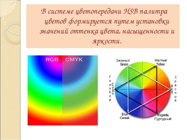 В системе цветопередачи HSB палитра цветов формируется путем установки значений оттенка цвета, насыщенности и яркости.