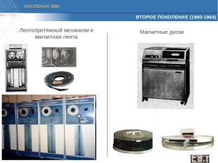 ВТОРОЕ ПОКОЛЕНИЕ (1960-1964) Лентопротяжный механизм и магнитная лента Магнитные