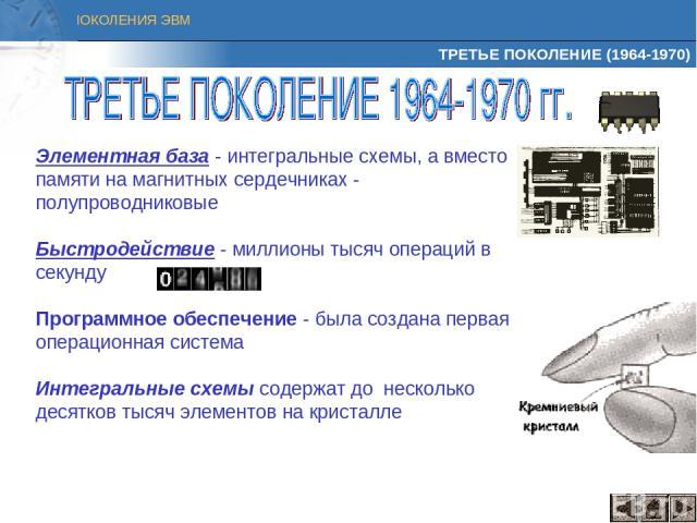 ТРЕТЬЕ ПОКОЛЕНИЕ (1964-1970) Элементная база - интегральные схемы, а вместо памяти на магнитных сердечниках - полупроводниковые Быстродействие - миллионы тысяч операций в секунду Программное обеспечение - была создана первая операционная система Инт…