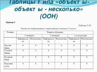 Таблицы типа «объекты-объекты - несколько» (ООН) Пример 5 Таблица 2.10. Оценки п