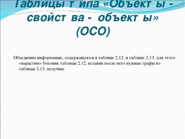 Таблицы типа «Объекты - свойства - объекты» (ОСО) Объединим информацию, содержащуюся в таблице 2.12. и таблице 2.13. для этого «нарастим» боковик таблицы 2.12, вставив после него нужные графы из таблицы 2.13. получим: