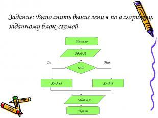 Задание: Выполнить вычисления по алгоритму, заданному блок-схемой
