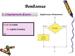 Графическое обозначение: 2. Сокращенная форма: если условие то серия команд кв В