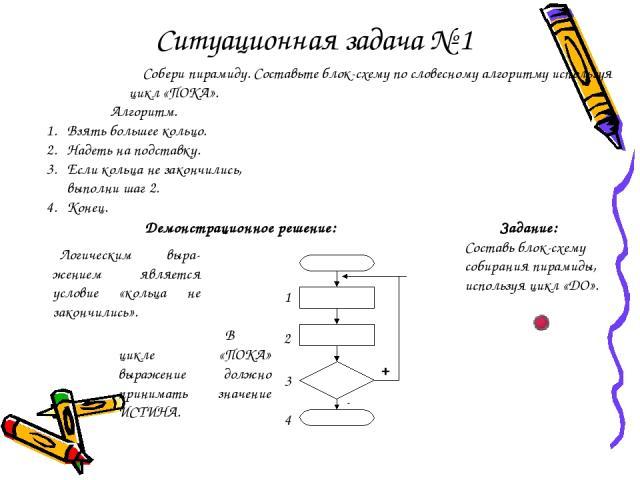 Собери пирамиду. Составьте блок-схему по словесному алгоритму используя цикл «ПОКА». Алгоритм. Взять большее кольцо. Надеть на подставку. Если кольца не закончились, выполни шаг 2. Конец. Демонстрационное решение: + Логическим выра-жением является у…