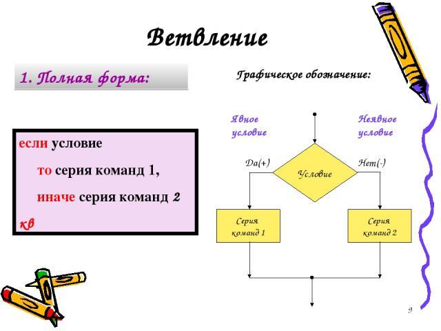 Графическое обозначение: 1. Полная форма: если условие то серия команд 1, иначе серия команд 2 кв Ветвление *