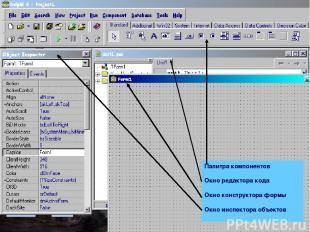 Палитра компонентов Окно редактора кода Окно конструктора формы Окно инспектора