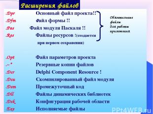 .Dpr Основный файл проекта!! .Dfm Файл формы !! .Pas Файл модуля Паскаля !! .Res