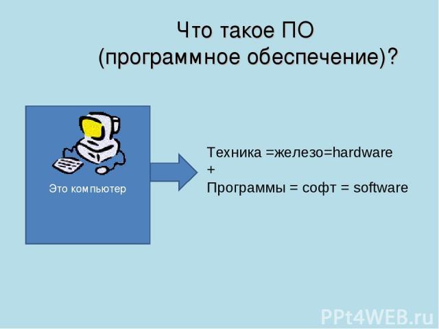 Что такое ПО (программное обеспечение)? Это компьютер Техника =железо=hardware + Программы = софт = software
