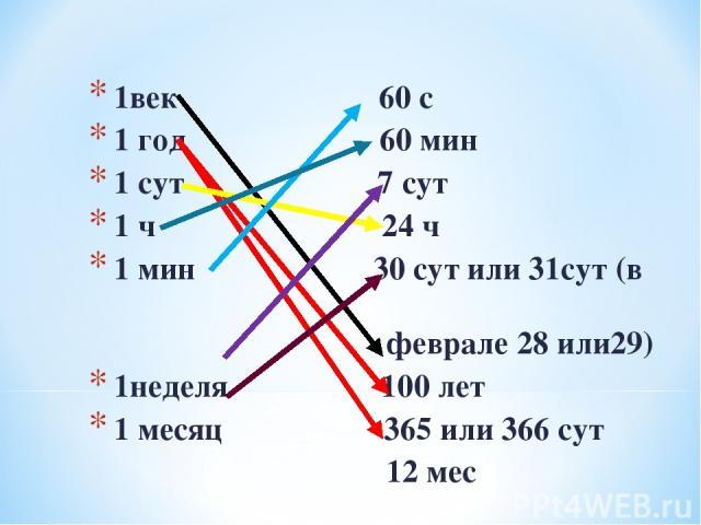 1век 60 с 1 год 60 мин 1 сут 7 сут 1 ч 24 ч 1 мин 30 сут или 31сут (в феврале 28 или29) 1неделя 100 лет 1 месяц 365 или 366 сут 12 мес
