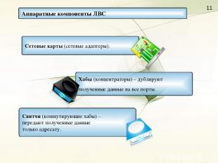 Аппаратные компоненты ЛВС Сетевые карты (сетевые адаптеры). Хабы (концентраторы)
