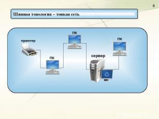 Шинная топология – тонкая сеть сервер принтер ПК ПК ПК
