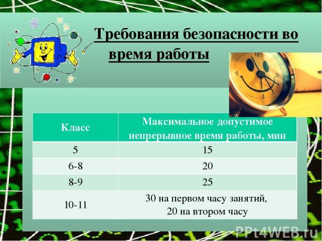 Требования безопасности во время работы Класс Максимальное допустимое непрерывное время работы, мин 5 15 6-8 20 8-9 25 10-11 30 на первом часу занятий, 20 на втором часу