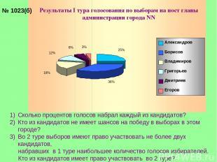 № 1023(б) Сколько процентов голосов набрал каждый из кандидатов? Кто из кандидат