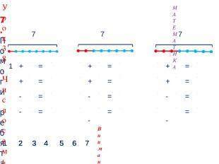 2 + 5 = 7 5 + 2 = 7 1 + 6 = 7 6 + 1 = 7 7 - 2 = 5 7 - 5 = 2 7 - 1 = 6 7 - 6 = 1