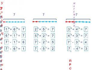 3 2 + 5 = 7 5 + 2 = 7 1 + 6 = 7 6 + 1 = 7 7 - 2 = 5 7 - 5 = 2 7 - 1 = 6 7 - 6 =