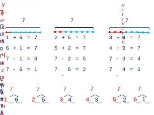 1 + 6 = 7 7 7 7 7. Помоги ребятам записать к их рисункам числовые равенства. МАТ
