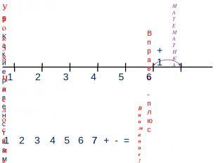 1 3 2 4 МАТЕМАТИКА 1 2 3 4 + - = Внимание! Данное задание можно выполнить интера