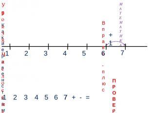 1 3 2 4 МАТЕМАТИКА 1 2 3 4 + - = 5. Какие равенства можно записать к рисункам? 5