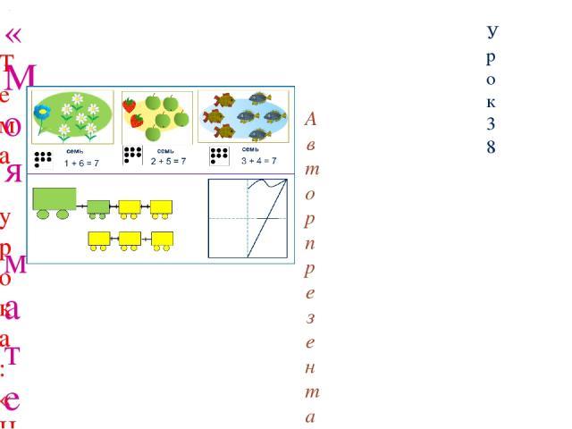 «Моя математика» 1 класс Урок 38 Тема урока: «Число семь. Цифра 7» Советы учителю. Презентация к уроку составлена на основе заданий, расположенных в учебнике. Рекомендую открыть учебник на странице с данным уроком, прочитать задания и просмотреть их…