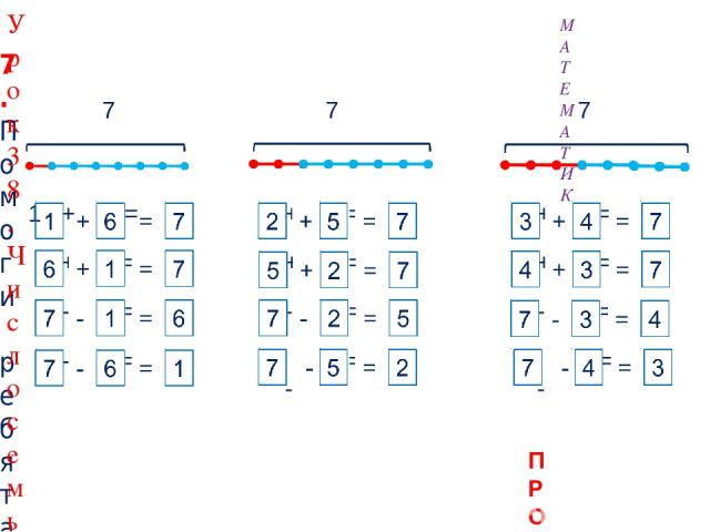 3 2 + 5 = 7 5 + 2 = 7 1 + 6 = 7 6 + 1 = 7 7 - 2 = 5 7 - 5 = 2 7 - 1 = 6 7 - 6 = 1 7 7 3 + 4 = 7 4 + 3 = 7 7 - 4 = 3 7 7. Помоги ребятам записать к их рисункам числовые равенства. МАТЕМАТИКА Урок 38. Число семь. Цифра 7 - 3 = 4 ПРОВЕРЬ!