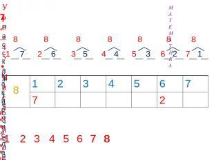 7.. Расскажите о числе восемь: 7 6 5 4 3 2 1 8 1 2 3 4 5 6 7 7 8 8 Внимание! Дан