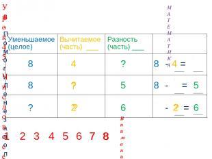 4 ? ? 8 8 ? 5 6 ? ? ? 2 2 1 2 3 4 5 6 7 7 8 8 8. Помоги Лене заполнить таблицу.