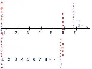 1 3 2 4 1 2 3 4 + - = Внимание! Данное задание можно выполнить интерактивно. Для