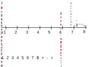 1 3 2 4 5. Какие равенства можно записать к рисункам? Влево - минус 5 6 -1 8 7 1