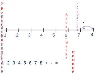 1 3 2 4 5. Какие равенства можно записать к рисункам? Влево - минус 5 6 ПРОВЕРЬ!