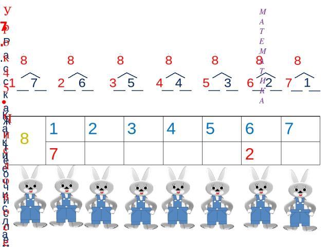 7.. Расскажите о числе восемь: 7 6 5 4 3 2 1 8 Какие числа можно записать в «окошках»? МАТЕМАТИКА Урок 45. Число восемь. Цифра 8 1 2 3 4 5 6 7 7 2