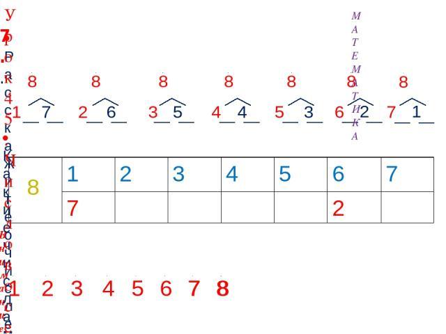 7.. Расскажите о числе восемь: 7 6 5 4 3 2 1 8 1 2 3 4 5 6 7 7 8 8 Внимание! Данное задание можно выполнить интерактивно. Для этого презентацию надо перевести в режим редактирования. Какие числа можно записать в «окошках»? МАТЕМАТИКА Урок 45. Число …