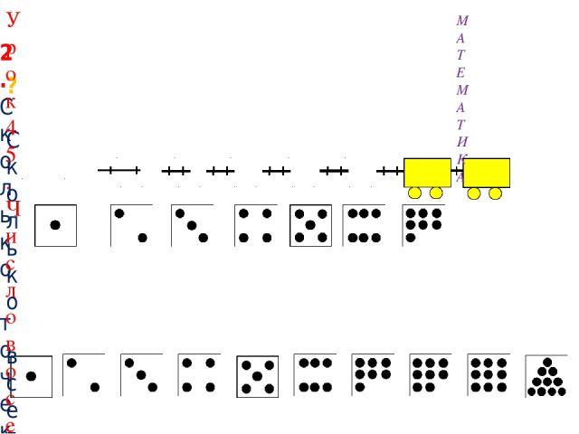 2. Сколько точек надо нарисовать Пете на последней карточке? ? Сколько всего вагонов? Какой по счёту последний? Внимание! Данное задание можно выполнять интерактивно. Во время демонстрации навести курсор на «лишнюю» фигуру до появления ладошки. Клик…