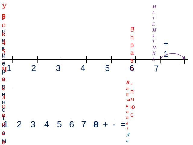 1 3 2 4 1 2 3 4 + - = Внимание! Данное задание можно выполнить интерактивно. Для этого презентацию надо перевести в режим редактирования. 5. Какие равенства можно записать к рисункам? 5 Вправо - плюс 5 6 6 7 7 +1 7 8 8 МАТЕМАТИКА Урок 45. Число восе…