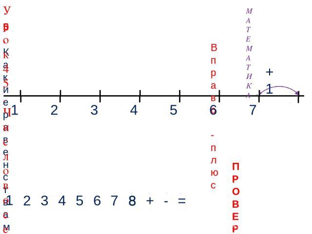 1 3 2 4 1 2 3 4 + - = 5. Какие равенства можно записать к рисункам? 5 Вправо - плюс 5 6 +1 6 7 ПРОВЕРЬ! 7 8 8 МАТЕМАТИКА Урок 45. Число восемь. Цифра 8
