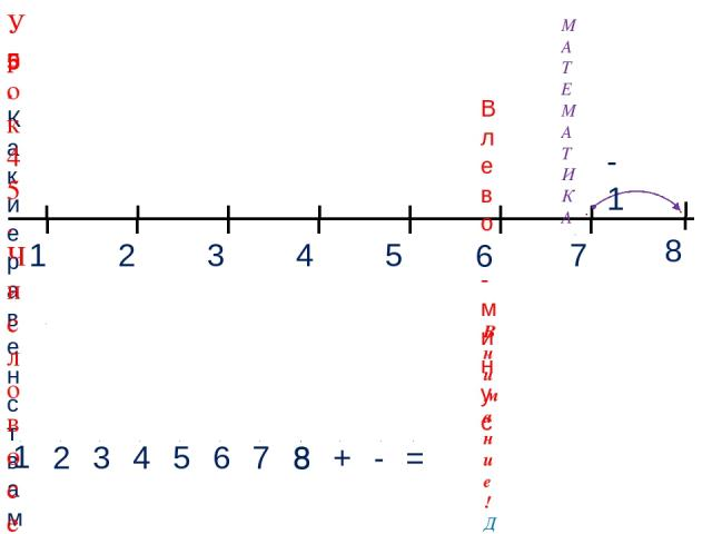 1 3 2 4 5. Какие равенства можно записать к рисункам? Влево - минус 5 6 -1 8 7 1 2 3 4 + - = 5 6 7 8 8 Внимание! Данное задание можно выполнить интерактивно. Для этого презентацию надо перевести в режим редактирования. МАТЕМАТИКА Урок 45. Число восе…