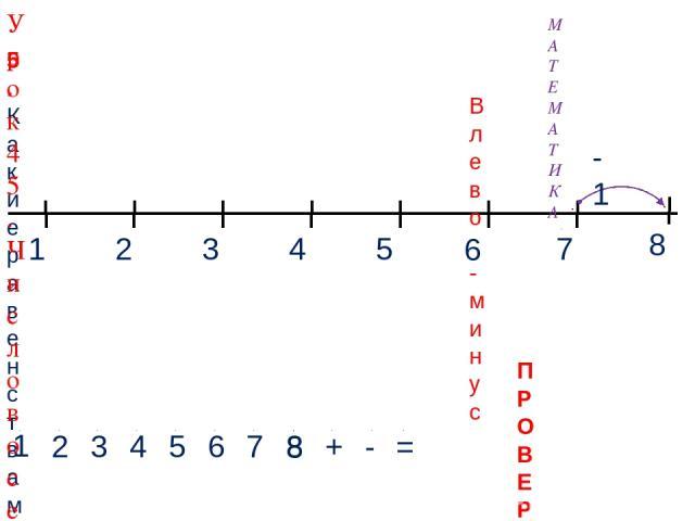 1 3 2 4 5. Какие равенства можно записать к рисункам? Влево - минус 5 6 ПРОВЕРЬ! -1 8 7 1 2 3 4 + - = 5 6 7 8 8 МАТЕМАТИКА Урок 45. Число восемь. Цифра 8