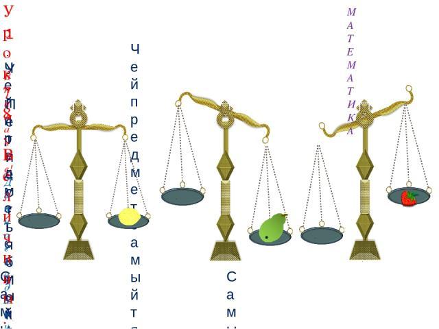 1. У Пети есть яблоко. У Вовы – груша, у Кати – лимон, у Лены – клубника. Чей предмет самый тяжёлый? Чей предмет самый лёгкий? Самый тяжёлый предмет - Самый лёгкий предмет - Урок 78. Величины. Масса. Килограмм МАТЕМАТИКА Внимание! Данное задание мож…