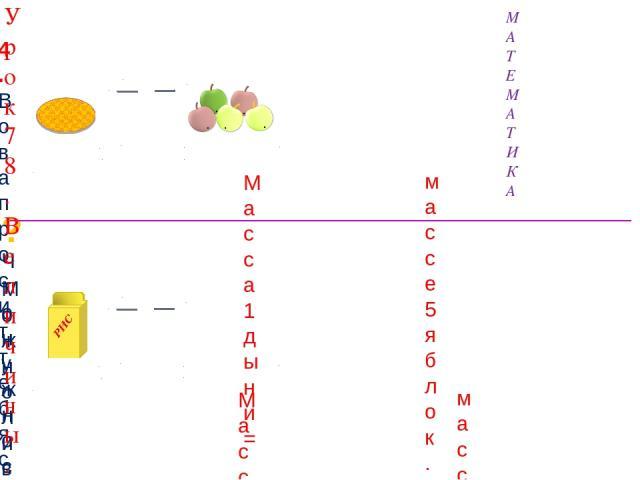 4. Вова просит тебя сравнить массу дыни и массу пакета риса. Масса 1 дыни = массе 5 яблок. ? Можно ли выполнить это задание Вовы? Что нужно сделать, чтобы это задание можно выполнить? Урок 78. Величины. Масса. Килограмм МАТЕМАТИКА Масса 1 пачки риса…