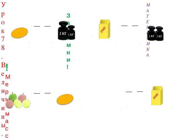 Урок 78. Величины. Масса. Килограмм МАТЕМАТИКА ! Меры масс, измеренных одинаковыми мерками, можно сравнивать, складывать и вычитать. Запомни!