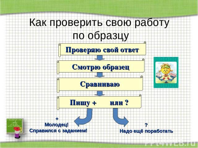 Как проверить свою работу по образцу Смотрю образец Сравниваю Пишу + или ? Проверяю свой ответ ? Надо ещё поработать + Молодец! Справился с заданием! http://aida.ucoz.ru