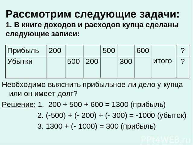 Рассмотрим следующие задачи: 1. В книге доходов и расходов купца сделаны следующие записи: Необходимо выяснить прибыльное ли дело у купца или он имеет долг? Решение: 1. 200 + 500 + 600 = 1300 (прибыль) 2. (-500) + (- 200) + (- 300) = -1000 (убыток) …