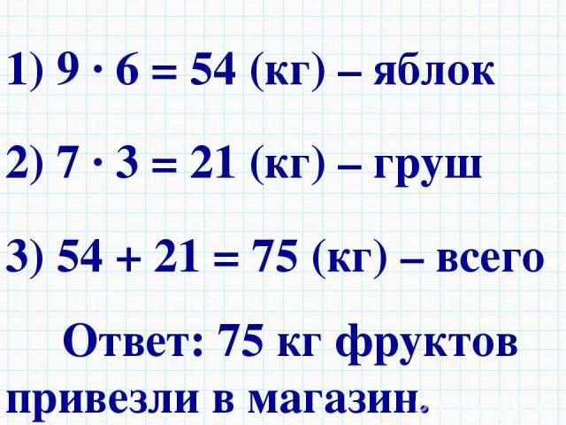 1) 9 · 6 = 54 (кг) – яблок 2) 7 · 3 = 21 (кг) – груш 3) 54 + 21 = 75 (кг) – всего Ответ: 75 кг фруктов привезли в магазин.