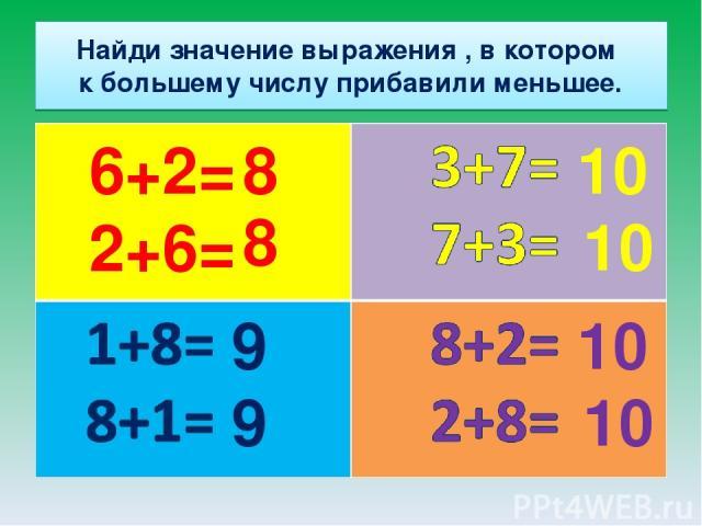 Найди значение выражения , в котором к большему числу прибавили меньшее. 6+2= 2+6= 8 8 9 9 10 10 10 10