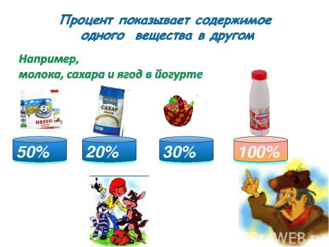 100% 30% 20% 50%