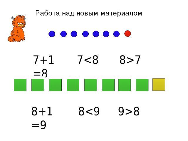 Работа над новым материалом 7+1=8 77 8+1=9 88