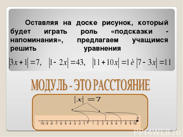Оставляя на доске рисунок, который будет играть роль «подсказки - напоминания», предлагаем учащимся решить уравнения