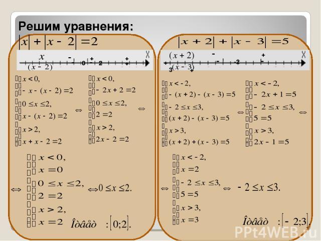 Решим уравнения: - + + - 0 - 2 + - -2 - 3 + - + +